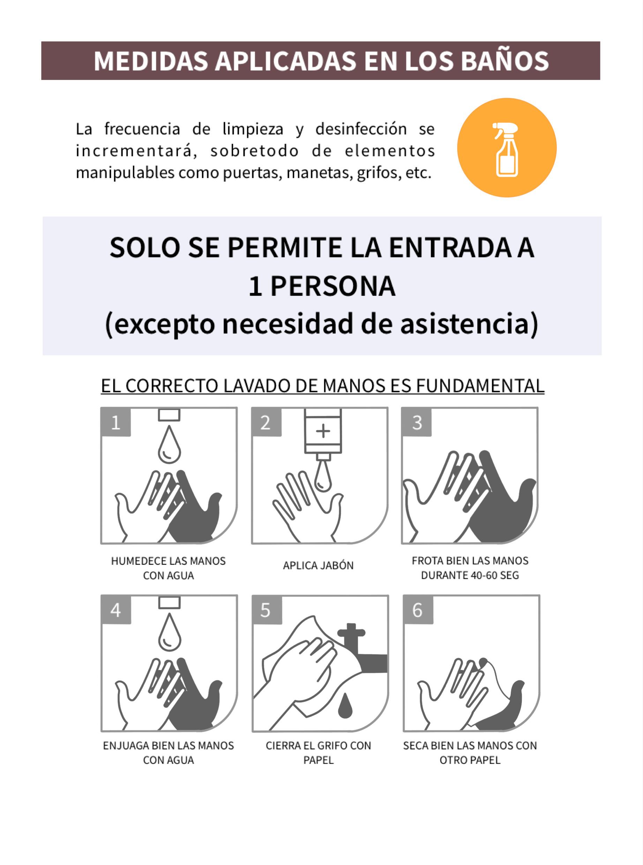 Covid-19 Medidas aplicadas en los baños